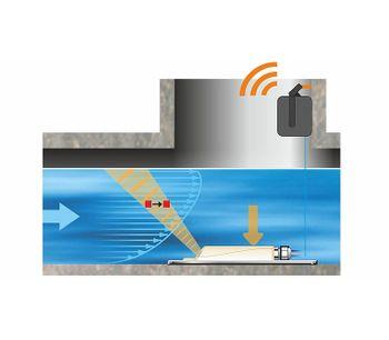 Portable Flow Meters-3