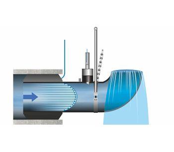 Portable Flow Meters-4