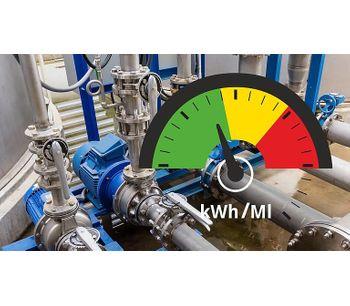 Energy Saver Flow Meter-2