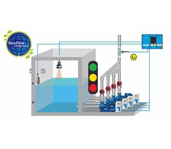 Energy Saver Flow Meter-3