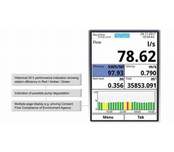 Energy Saver Flow Meter-4