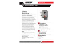 Model 5100 - CO2 Gas Analyzer ATEX - Datasheet