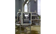 Biogas Analyzer solutions for biogas power generation plant