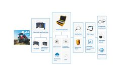 Cubic-Ruiyi - Model standard version - Non-road machinery/diesel vehicle exhaust smoke detection system