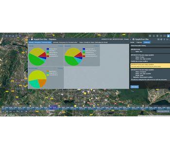 Observation Module Software-1