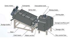 Enmech - Spiral Type Sludge Dewatering Equipment