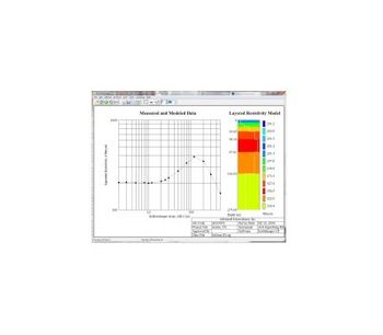 AGI EarthImager - Version 1D - Inversion Modeling Software for Vertical Electrical Sounding