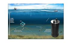 Model OBEi1 - Deep Marine Ocean Bottom Electrical Imager 1