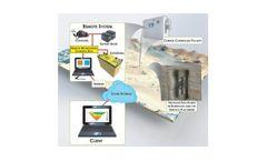 SuperSting - Landfill Monitoring System