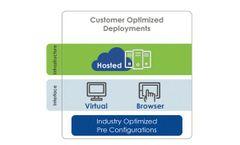 LabWare - Version PaaS - Cloud Laboratory Information Management System (LIMS)