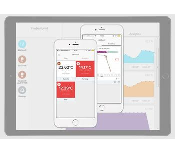 YouFootprint - Monitoring Portal App