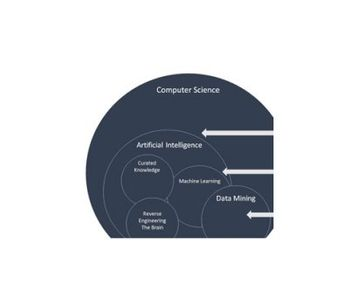 Intelligence - Ongoing Data Collection Software
