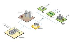 Water & wastewater treatment solutions for food & beverage industry solutions