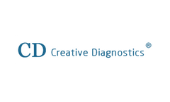 Creative Diagnostics - Model DEIA016 - ELISA Clenbuterol Kit