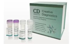 Creative Diagnostics - Model DEIA1842 - Thyroglobulin Antibody EIA Kit