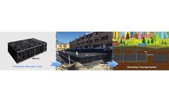 leiyuan - Model M2015H - Stormwater Attenuation Tank - Attenuation Crates for Stormwater Management
