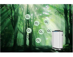 The benefits of Negative ion Air purifier