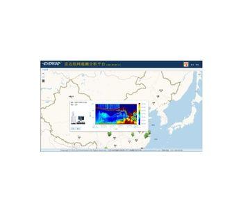 Lidars - Network Observation and Analysis Platform