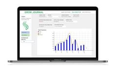 MotorLeaf - Automated Harvest Forecasts Software