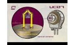 Maselli UC07 - CO2 In-Line Beverage Analyzer Video