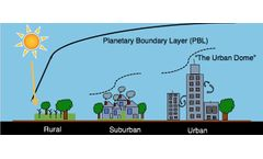 Micro Pulse LiDAR Delivers Accurate PBL