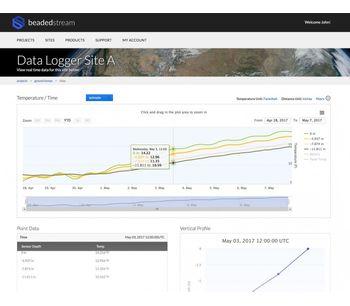 Iridium Satellite Data Stream & Dashboard-1