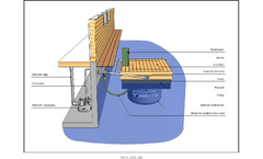 Bever Combi - Model I - Floating Wastewater Treatment System Brochure