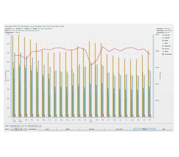 AirTrak - Monitor Airport Greenhouse Gas Emissions Software