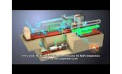 Turboden Organic Rankine Cycle for Biomass Cogeneration: How it Works Video