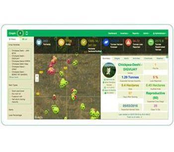 SmartFarm - Complete Farm Management Solution Software