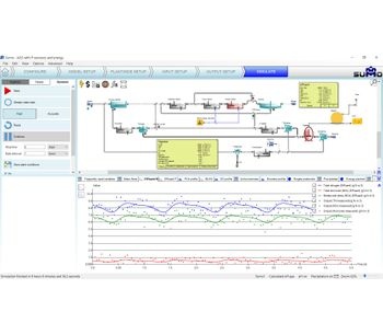 Sumo21 - Full Featured Wastewater Process Simulation Software