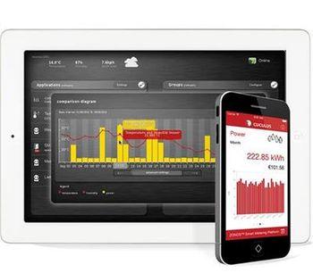 Zonos PortalBasic - Energy Management Software