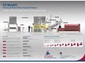 STI BioSAFE Series Poster Brochure