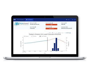 ES/Forecaster: Ontario Global Adjustment Software