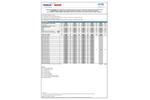 Hitema HYD Series Hydro-Module - Data Sheet
