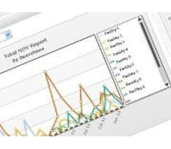 Environmental data managament & compliance reporting for the manufacturing industry - Manufacturing, Other
