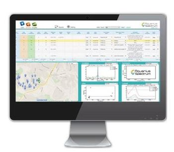 AQS-SYS - Automated Water-Leak Monitoring Software