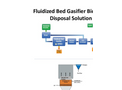 Fluidized Bed Gasifier Biosolids Disposal Solution Brochure