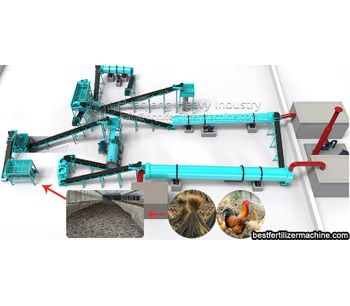 Industrial treatment equipment and means of fowl dung organic fertilizer
