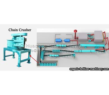 Treatment of fertilizer raw materials-application of vertical chain crusher