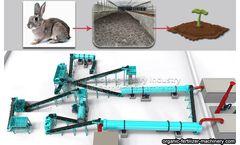 Recommendations for rabbit manure organic fertilizer equipment manufacturers