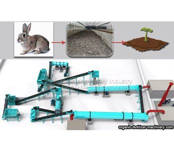Recommendations for rabbit manure organic fertilizer equipment manufacturers