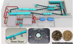 Material drying equipment for high yield fertilizer production line