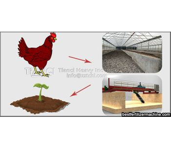 Composting treatment of pig manure organic fertilizer fermentation equipment