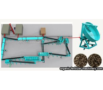 Application status of bio organic fertilizer and granulator machine