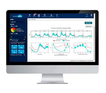 Kunak - Air and Noise Quality Software