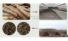 Cassava residue fermentation and feeding method