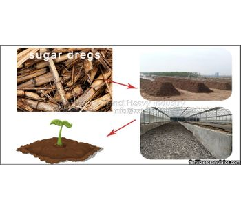 Method for fermenting organic fertilizer with sugar residue - Tianci factory guide