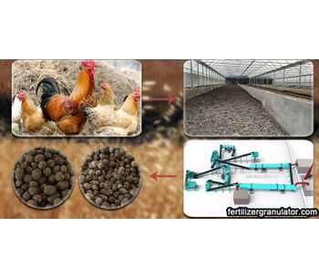 Why buy chicken manure products processed by organic fertilizer production equipment