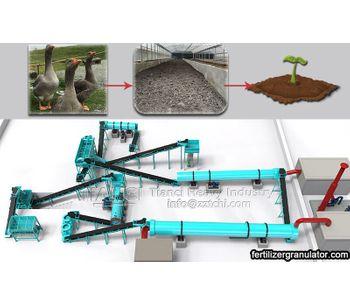 Organic fertilizer manufacturing equipment has good profits from processing duck manure